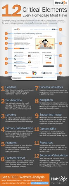 12 Critical Elements of a Homepage [Infographic] by HubSpot - infographie… Inbound Marketing, Marketing Software, Business Marketing, Content Marketing, Internet Marketing, Media Marketing, Online Marketing, Digital Marketing, Internet Advertising