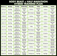 Modern marathon running enthusiasts may not necessarily know everything about marathon running's past, but one thing is for sure; any marathon runner is aware that the long-distance running event runs kilometers, or 26 miles, 385 yards, geared to. Body Beast Workout Schedule, Weight Lifting Schedule, Running Schedule, Interval Running, Running Workouts, At Home Workouts, Running Humor, Running Quotes, Running Tips