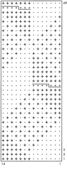Chart of the cable-stitch pattern