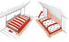 Klapp- und Rollbetten kann man fertig kaufen. Man muss sie dann nur noch den Gegebenheiten im Dachraum anpassen, und vor allem die Abseite dahinter gut wärmedämmen. Es empfiehlt sich, die meist simplen Laufrollen gegen eine bessere Ausführung auszutauschen.
