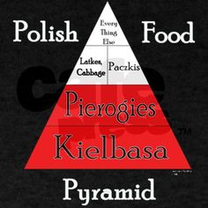 Polish Food Baseball Tee Polish Food Pyramid Baseball Jersey by renplanet - CafePress Polish Recipes, Polish Food, Pierogies And Kielbasa, Polish Memes, Polish Language, Food Pyramid, Thinking Day, My Heritage, I Laughed