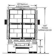 loading dock design dimensions ile ilgili görsel sonucu
