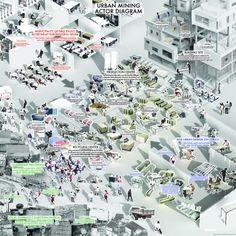 master of advanced studies urban design - Marc Angélil, Professor of Architecture and Design