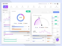 Dashboard UI Design designed by Harshil Acharya. Connect with them on Dribbble; Web Dashboard, Ui Web, Dashboard Design, Ui Ux Design, Design Agency, Data Visualization Examples, Crm System, Apps, Web Application