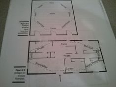 Feng shui house layout