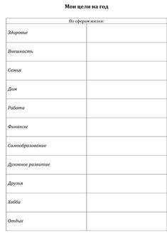 список дел на каждый день: 14 тыс изображений найдено в Яндекс.Картинках