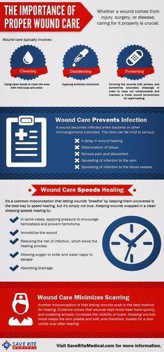 The Importance of Proper Wound Care [Infographic] Nursing Tips, Nursing Notes, School Nursing, Pta School, Wounds Nursing, Geriatric Nursing, Health And Wellness, Health Care