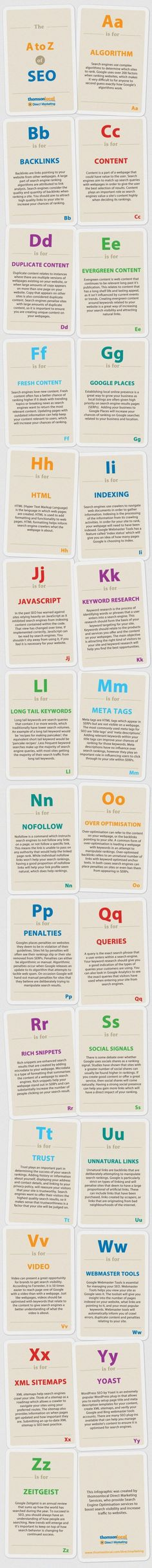 The A to Z of #SEO. Do you find yourself struggling to understand what SEO (or Search Engine Optimisation) is? If so, this really helpful infographic will help you to understand the basics of SEO and what all the terms and techniques mean. #infographic