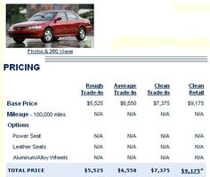 Online Creating Template Bill Of Sale Template For Car ...