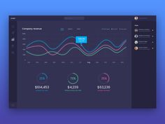 Dark dashboard review