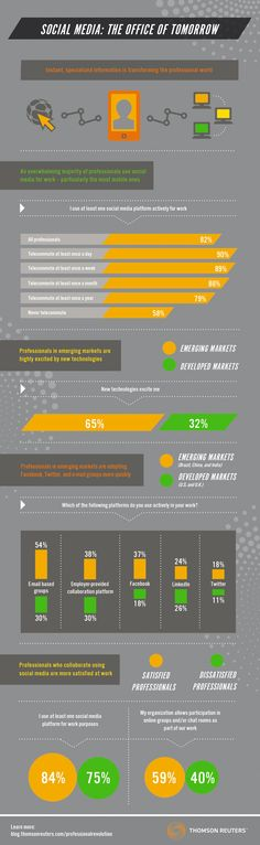 The Social Technology And The Office Of Tomorrow - infographic #socialmedia#