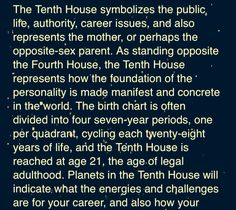 (Astrology) (10th house) (Tenth House) - (Saturn) (Capricorn)