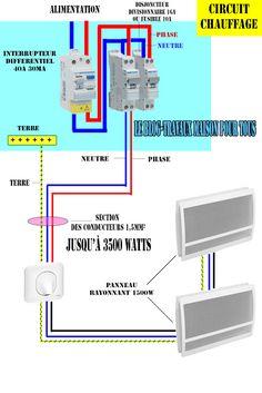 Le blog-Travaux maison pour tous: circuit chauffage en direct
