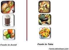 Best Advice to Control Acidity, Know The Food That Overcome Acidity, How to Cure Acidity