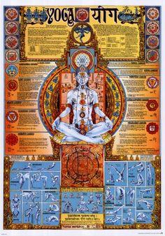 Poster 'Yoga', Dimensione: 68 x 97 cm: Amazon.it: Casa e cucina