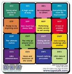 27 best personality types images on pinterest personality types