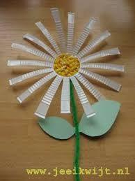 makkelijk te maken van een plastic bekertje
