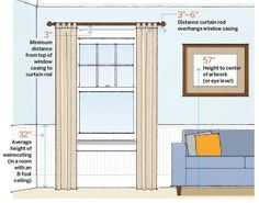 Proportions of a well-decorated room. | Illustration: Arthur Mount | thisoldhouse.com