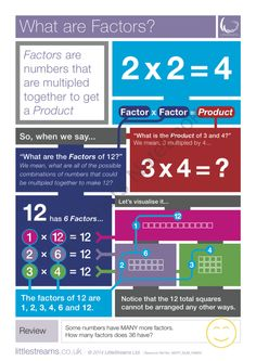 Factors   What are Factors? Skills Poster from LittleStreams on TeachersNotebook.com - (1 page) - A simple skills poster on the subject of Factors.