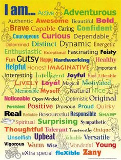 Positive Words To Describe Yourself In A Resume
