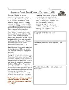 """plessy v. ferguson thesis statement Is this a good thesis statement the supreme court's ruling of """"separate but equal"""" facilities for blacks and whites in the plessy v ferguson."""