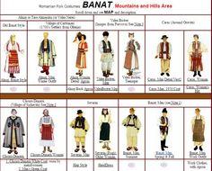 Hungary, Romania, Costumes, Popular, Historia, Dress Up Clothes, Fancy Dress, Popular Pins, Men's Costumes