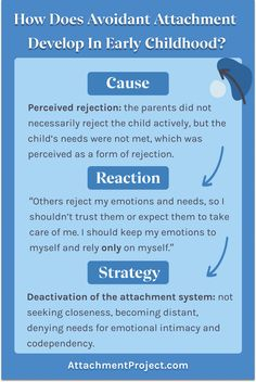 Avoidant Personality, Personality Quotes, Mental Health Art, Mental And Emotional Health, Trauma, Relationship Therapy, Relationships, Intimacy Issues, Attachment Theory