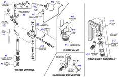 American Standard Roma Toilet Repair Parts - Flappers, Valves, and . Bathroom Floor Plans, Bathroom Plumbing, Bathroom Toilets, Basement Bathroom, Bathroom Flooring, Plumbing Vent, Residential Plumbing, Arts And Crafts Interiors, Toilet Repair