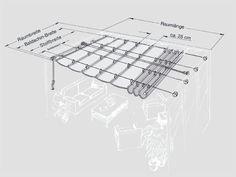 Baldachin | Sonnenschutz | Glossar | Baunetz_Wissen