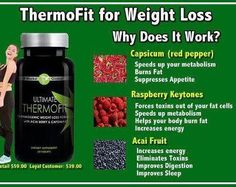 #lovingthis All Natural way to increase your Fat Burning #thermofit #itworks