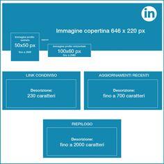 Immagini social-linkedin