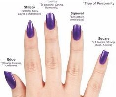 Personality from your finger