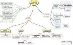 FACILITARE LO STUDIO E I COMPITI. Un AIUTO vs DISLESSIA e BES. Mappe concettuali, schemi riassuntivi, sintesi e video.  Per la scuola elementare e media.