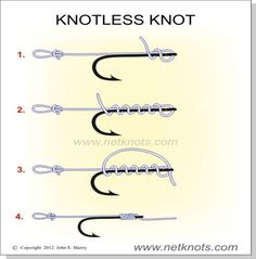 Knotless Knot - How to tie a Knotless Knot Carp Fishing Rigs, Trout Fishing Tips, Fishing Hook Knots, Fishing Techniques, Fishing Outfits, Best Fishing, Fishing Stuff, Fishing Tackle, Saltwater Fishing