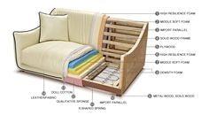 sofa set designs in pakistan divan sofa modern design sofa cum bed Corner Sofa Design, Living Room Sofa Design, Luxury Sofa, Luxury Furniture, Furniture Design, Luxury Living, Genuine Leather Sofa, Modern Leather Sofa, Sofa Set Designs