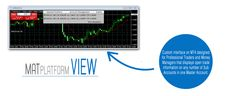 Multi Account Trader platform view