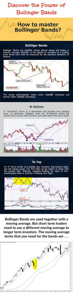 Bollinger band trading is related to volatility. Learning how price volatility operates and how you're able to take full advantage of it could make a big difference towards your profit levels. Implied Volatility, Bollinger Bands, Put Option, Standard Deviation, Money Trading, Stock Charts, Moving Average, Price Chart, Share Prices