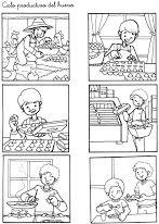 Temporales para recortar y colorear! Sequencing Pictures, Sequencing Cards, Story Sequencing, English Activities, Educational Activities, Preschool Worksheets, Preschool Activities, Writing Skills, Writing Prompts