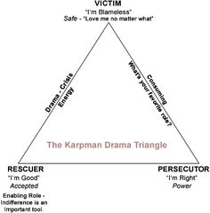 8 Different types of Coping with Trauma and their Characteristics