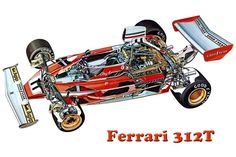 Last week we brought you Cutaway Drawings of Ferrari's road and race cars. Today we would like to highlight specifically Ferrari's Formula 1 cars from 1948 to The majority of year… Ferrari F1, Formula 1 Car, Automobile, Car Illustration, Vintage Racing, Cutaway, Automotive Design, Courses, Grand Prix