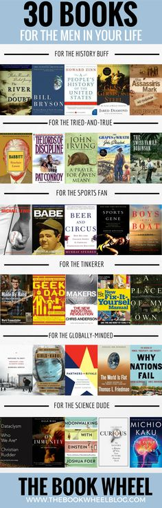 30 Books For The Men In Your Life