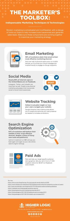Starting a Business? 5 Indispensable Marketing Techniques You Should Use [Infographic] Social Media Marketing Business, Marketing Communications, Marketing Program, Digital Marketing Strategy, Marketing Plan, Marketing Tools, Internet Marketing, Mobile Marketing, Marketing Strategies