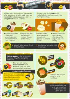 Post-workout snacks health-wellness