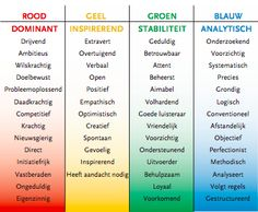 Zo ga je om met andere 'kleuren' op je werk - MT.nl Team Coaching, Team Leader, Self Development, Personal Development, Training Quotes, Words To Use, Nursing Memes, Psychology Facts, How To Better Yourself