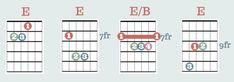 7 Ways to Make your Guitar Songs Unique Guitar Tabs Acoustic, Acoustic Guitar Lessons, Guitar Songs, Ukulele, Fender Squier, Guitar Chords Beginner, Guitar Stickers, Tears In Heaven, Guitar Riffs