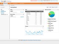a beginner s guide to analytics 5 Seo Analytics, Google Analytics Dashboard, Custom Dashboard, Google Plus, Blog Writing, Web Design, Blog Design, Blog Tips, Social Media Tips