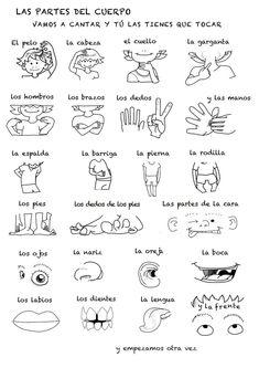 183 Best Spanish 1 Images On Pinterest Spanish Classroom Teaching