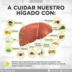 Cuidar nuestro hígado #consejos