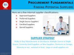 Procurement skills -Sourcing strategies