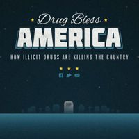 Amazing Parallax website  Drug Bless America: How Illicit Drugs are Killing Our Country